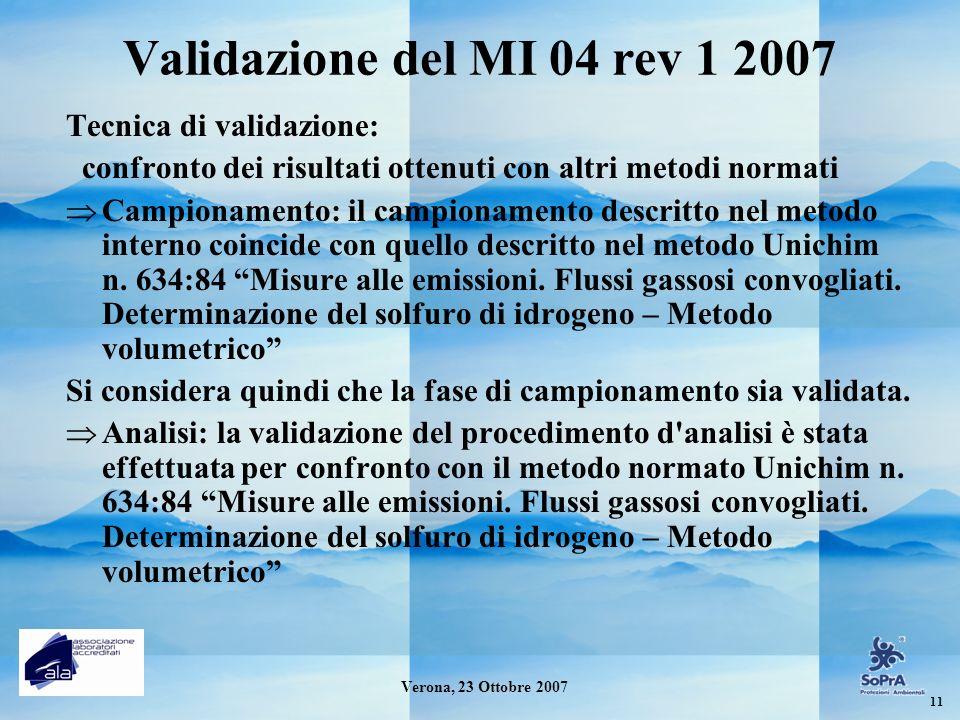 Validazione del MI 04 rev 1 2007 Tecnica di validazione: confronto dei risultati ottenuti con altri metodi normati Campionamento: il campionamento des