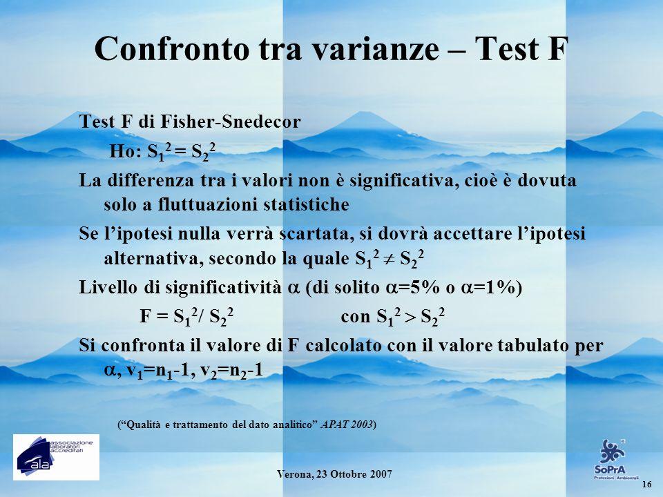 Confronto tra varianze – Test F Test F di Fisher-Snedecor Ho: S 1 2 = S 2 2 La differenza tra i valori non è significativa, cioè è dovuta solo a flutt