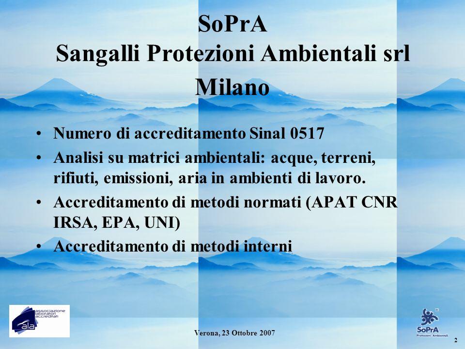Numero di accreditamento Sinal 0517 Analisi su matrici ambientali: acque, terreni, rifiuti, emissioni, aria in ambienti di lavoro. Accreditamento di m