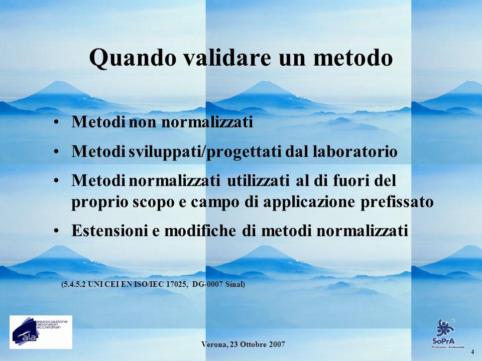 Quando validare un metodo Metodi non normalizzati Metodi sviluppati/progettati dal laboratorio Metodi normalizzati utilizzati al di fuori del proprio
