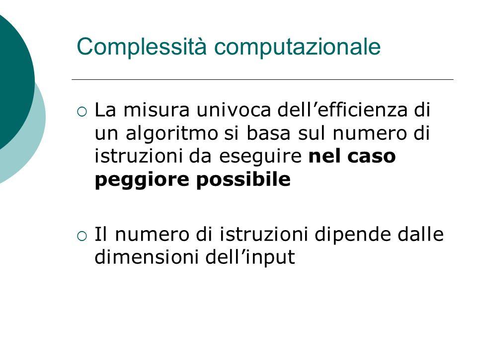 Complessità computazionale La misura univoca dellefficienza di un algoritmo si basa sul numero di istruzioni da eseguire nel caso peggiore possibile I