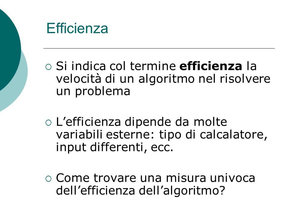 Efficienza Si indica col termine efficienza la velocità di un algoritmo nel risolvere un problema Lefficienza dipende da molte variabili esterne: tipo