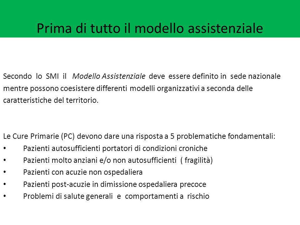 Secondo lo SMI il Modello Assistenziale deve essere definito in sede nazionale mentre possono coesistere differenti modelli organizzativi a seconda de