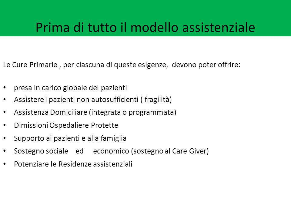 Per il Sindacato dei Medici Italiani SMI la risposta alle cronicità, pur tenendo in considerazioni modelli a modelli organizzativi come il noto Chronic Care Model che nel tempo ha subito numerose modifiche contestualizzate (Social Car Chronic Disease Management Model (UK) ; Expanded Chronic Care Model ( Canada); Kaiser Permanentes Risk Stratification Model; Patient Centred Medical Home) deve ispirarsi a modelli assistenziali di team territoriali multiprofessionali e multidisciplinari.
