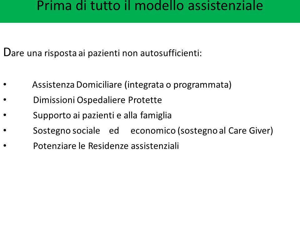 D are una risposta ai pazienti non autosufficienti: Assistenza Domiciliare (integrata o programmata) Dimissioni Ospedaliere Protette Supporto ai pazie