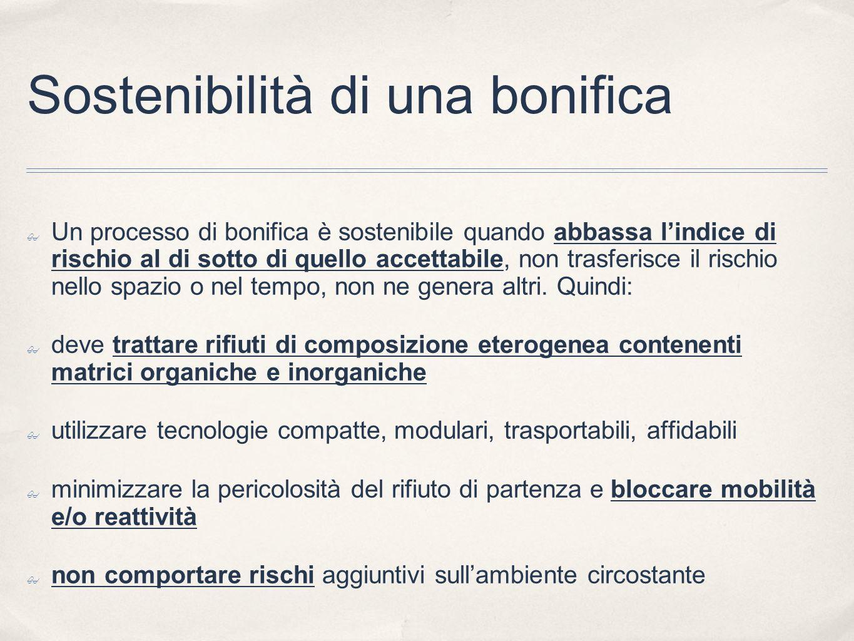 Sostenibilità di una bonifica Un processo di bonifica è sostenibile quando abbassa lindice di rischio al di sotto di quello accettabile, non trasferis