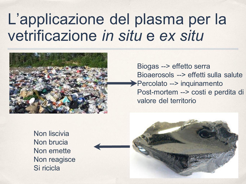 Lapplicazione del plasma per la vetrificazione in situ e ex situ Biogas --> effetto serra Bioaerosols --> effetti sulla salute Percolato --> inquiname