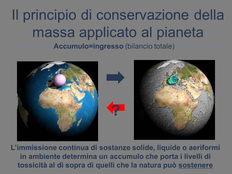 Il principio di conservazione della massa applicato al pianeta ? Accumulo=ingresso (bilancio totale) Limmissione continua di sostanze solide, liquide