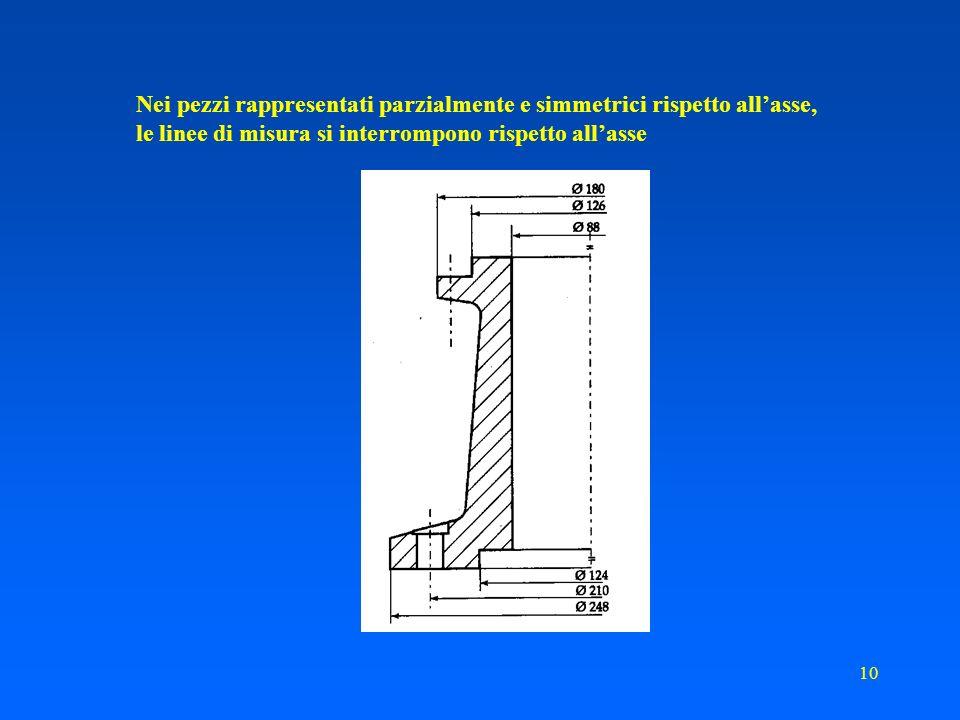 9 Nei pezzi con superfici inclinate non bisogna mai quotare le viste in cui il pezzo appare di scorcio.