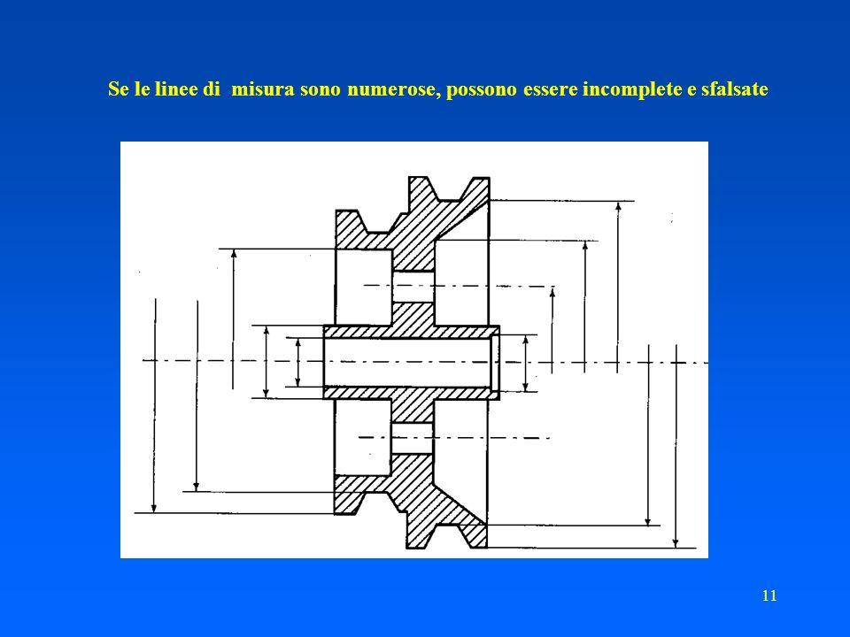 10 Nei pezzi rappresentati parzialmente e simmetrici rispetto allasse, le linee di misura si interrompono rispetto allasse