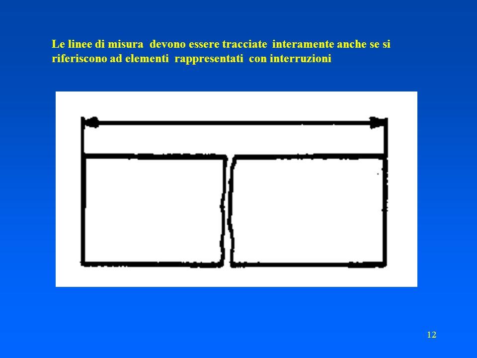 11 Se le linee di misura sono numerose, possono essere incomplete e sfalsate