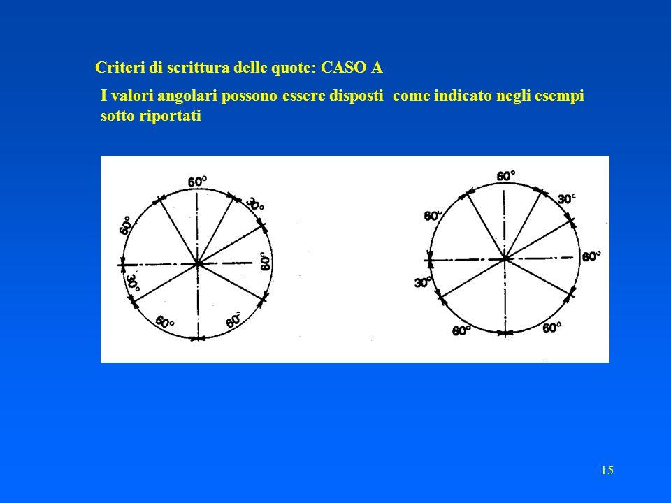 14 Criteri di scrittura delle quote: CASO A le cifre devono essere disposte parallelamente alle linee di misura, al di sopra e staccate da esse…... ….
