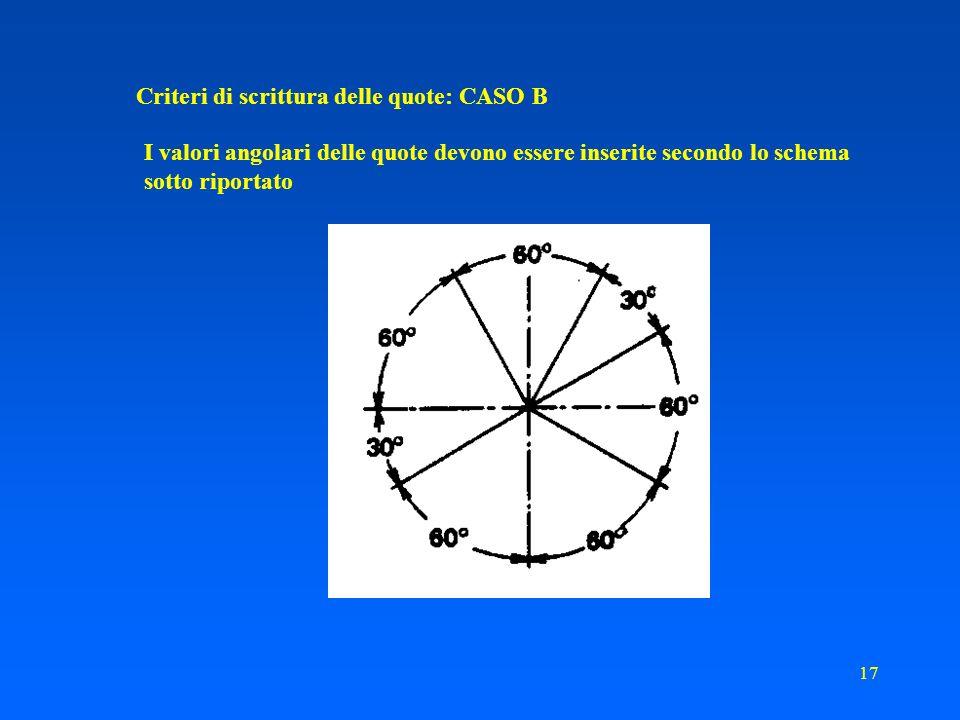 16 Criteri di scrittura delle quote: CASO B Le quote devono poter essere lette solo dalla base del disegno. In tal caso le linee di misura verticali d