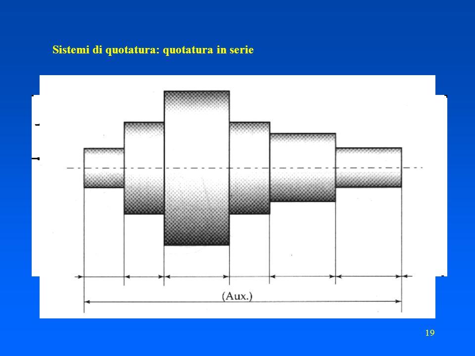 18 Sistemi di quotatura: quotatura in serie Ogni quota viene determinata rispetto alla contigua. Questo sistema può essere adottato quando laccumulo d