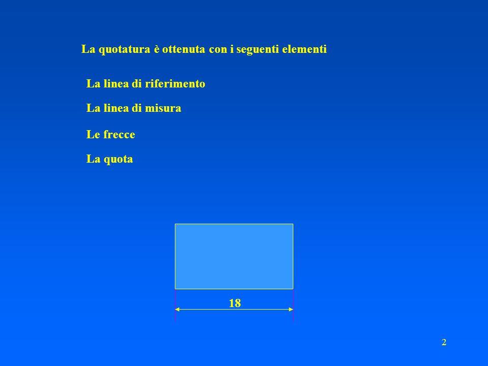 32 Come si quotano CERCHI E CILINDRI Quotatura di diametri su superfici cilindriche in rappresentazioni parallele allasse; la quotatura, per ragioni di spazio, può anche essere eseguita internamente alla figura