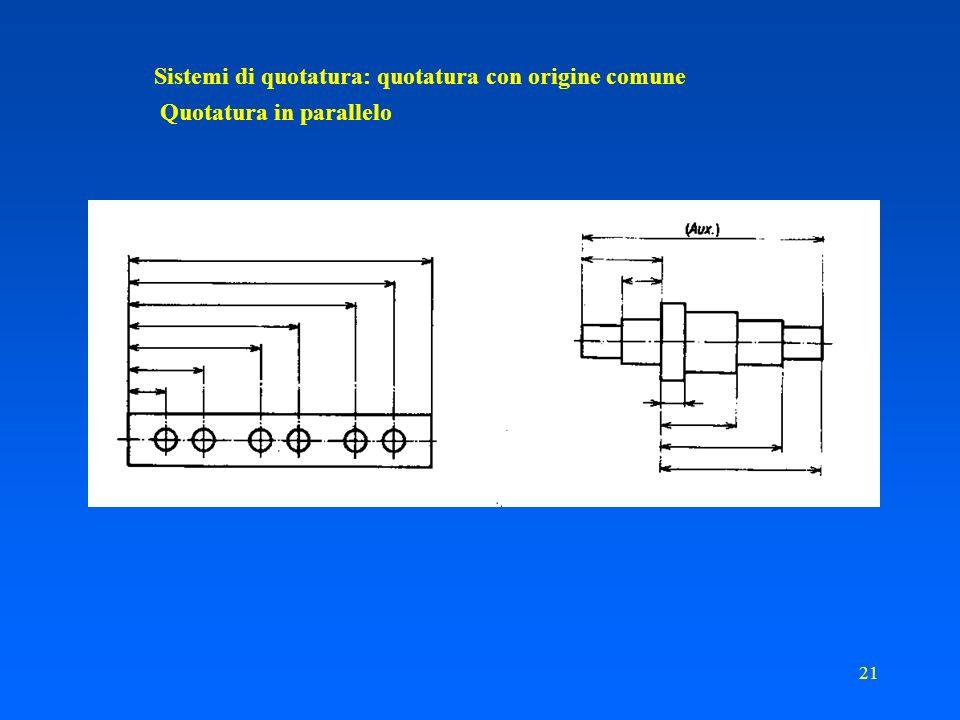 20 Sistemi di quotatura: quotatura con origine comune Quotatura in parallelo Questo sistema evita la possibilità di accumulo di errori costruttivi Per