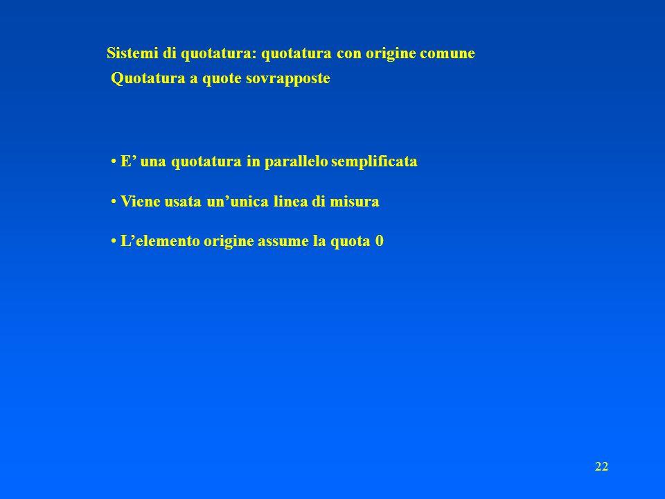 21 Sistemi di quotatura: quotatura con origine comune Quotatura in parallelo