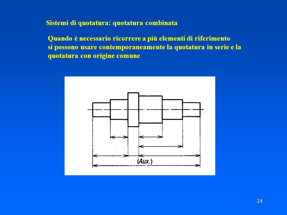 23 Sistemi di quotatura: quotatura con origine comune Quotatura a quote sovrapposte In taluni casi può essere conveniente utilizzare la quotatura a quote sovrapposte in due direzioni