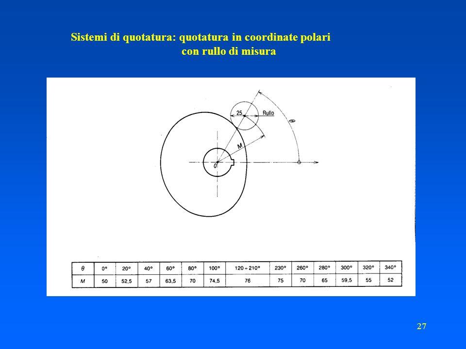 26 Sistemi di quotatura: quotatura in coordinate polari Questa quotatura viene usata soprattutto quando occorre definire dei profili geometricamente c