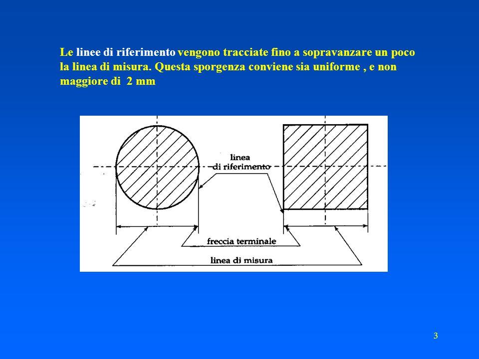 3 Le linee di riferimento vengono tracciate fino a sopravanzare un poco la linea di misura.