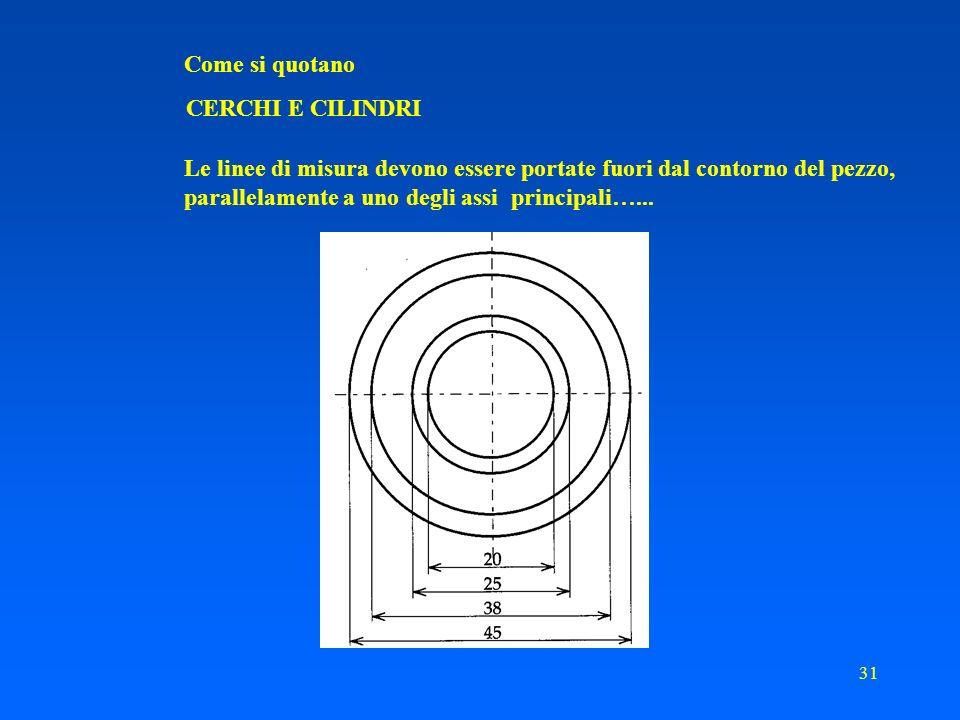 30 Come si quotano CERCHI E CILINDRI Di un cerchio si quota sempre il diametro e non il raggio La quota del diametro deve essere preceduta dal simbolo ogni volta che dal disegno non risulti evidente che si tratta di un diametro