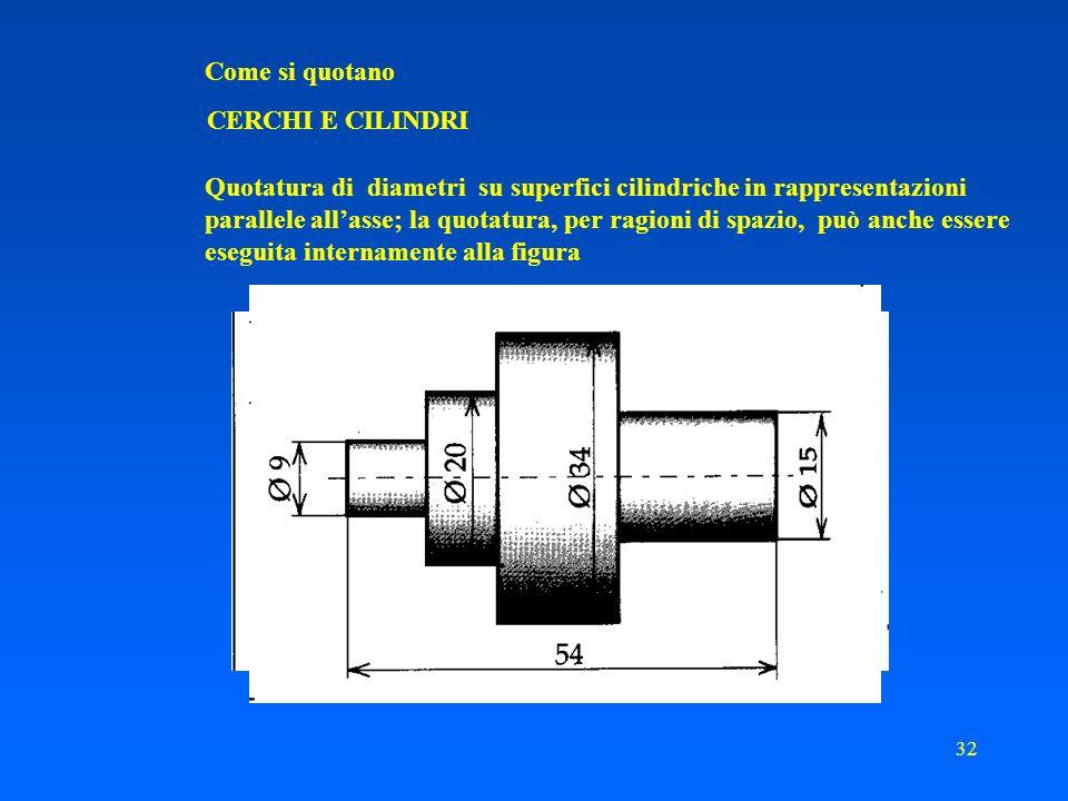 31 Come si quotano CERCHI E CILINDRI Le linee di misura devono essere portate fuori dal contorno del pezzo, parallelamente a uno degli assi principali…...