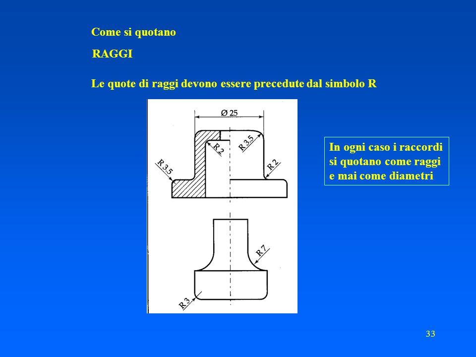 32 Come si quotano CERCHI E CILINDRI Quotatura di diametri su superfici cilindriche in rappresentazioni parallele allasse; la quotatura, per ragioni d