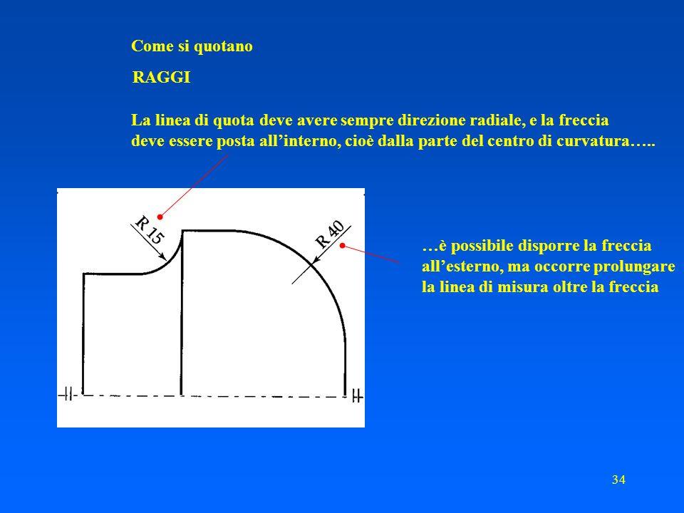 33 Come si quotano RAGGI Le quote di raggi devono essere precedute dal simbolo R In ogni caso i raccordi si quotano come raggi e mai come diametri