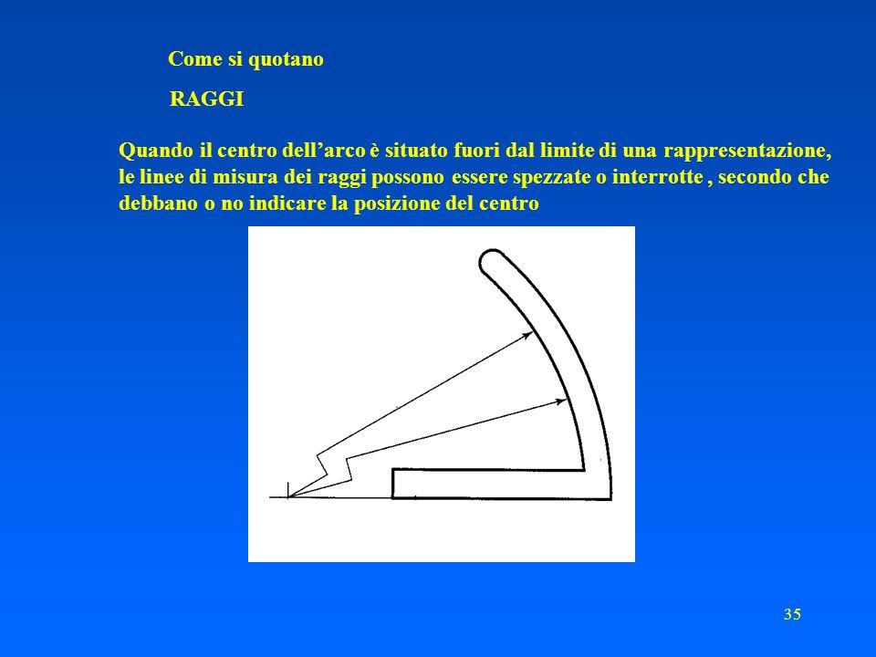 34 Come si quotano RAGGI La linea di quota deve avere sempre direzione radiale, e la freccia deve essere posta allinterno, cioè dalla parte del centro