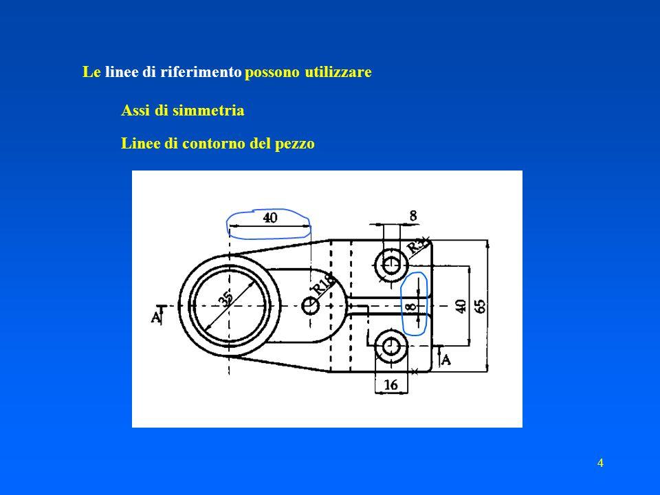 34 Come si quotano RAGGI La linea di quota deve avere sempre direzione radiale, e la freccia deve essere posta allinterno, cioè dalla parte del centro di curvatura…..