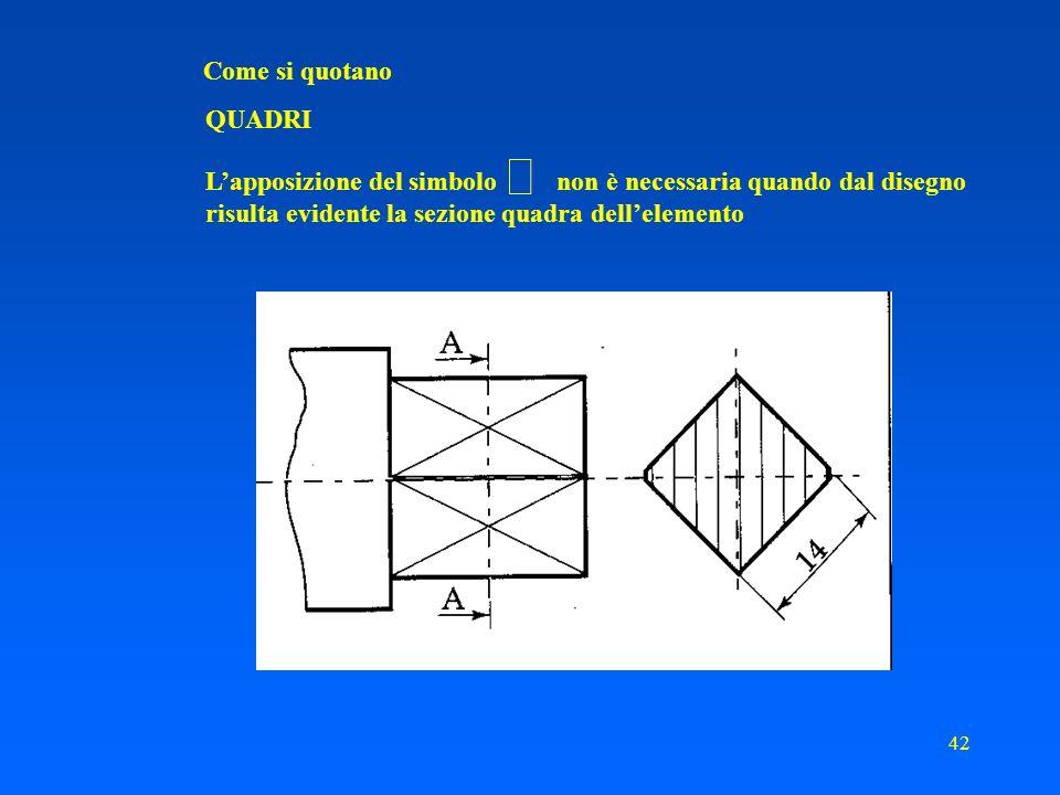 41 Come si quotano QUADRI La quota corrispondente al lato di un elemento a sezione quadrata deve essere preceduta dal simbolo le due diagonali identif