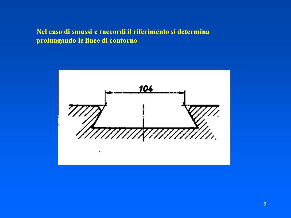 5 Nel caso di smussi e raccordi il riferimento si determina prolungando le linee di contorno