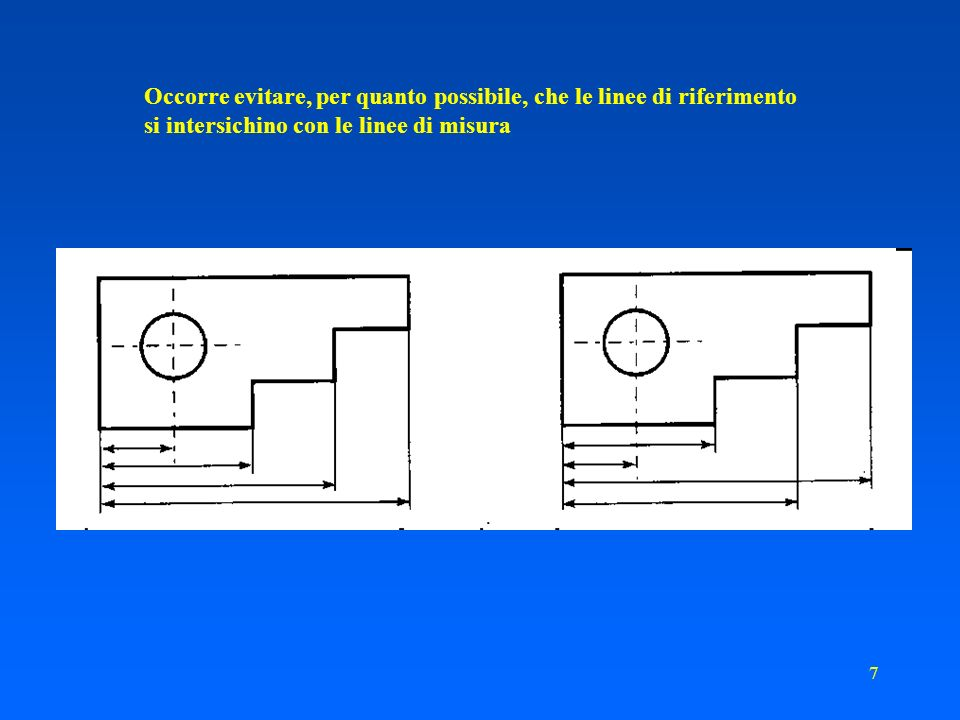 7 Occorre evitare, per quanto possibile, che le linee di riferimento si intersichino con le linee di misura