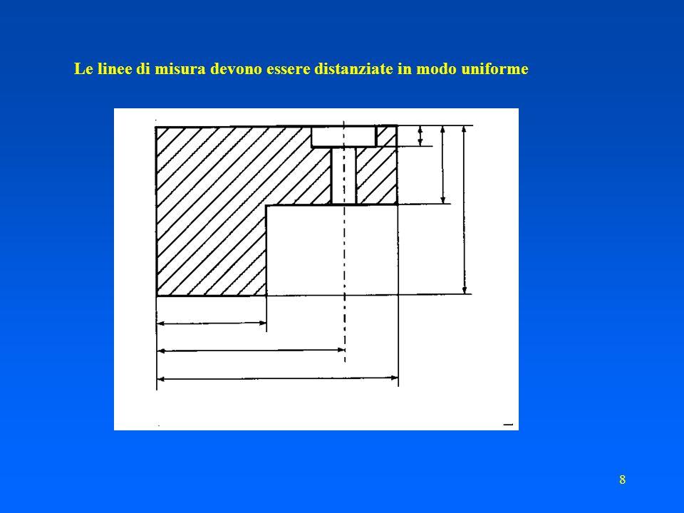 18 Sistemi di quotatura: quotatura in serie Ogni quota viene determinata rispetto alla contigua.