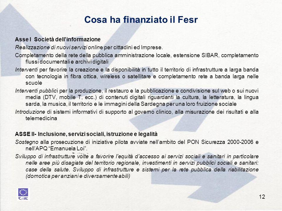 Cosa ha finanziato il Fesr 12 Asse I Società dell informazione Realizzazione di nuovi servizi online per cittadini ed Imprese.