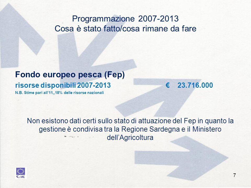 Programmazione 2007-2013 Cosa è stato fatto/cosa rimane da fare Fondo europeo pesca (Fep) risorse disponibili 2007-2013 23.716.000 N.B.