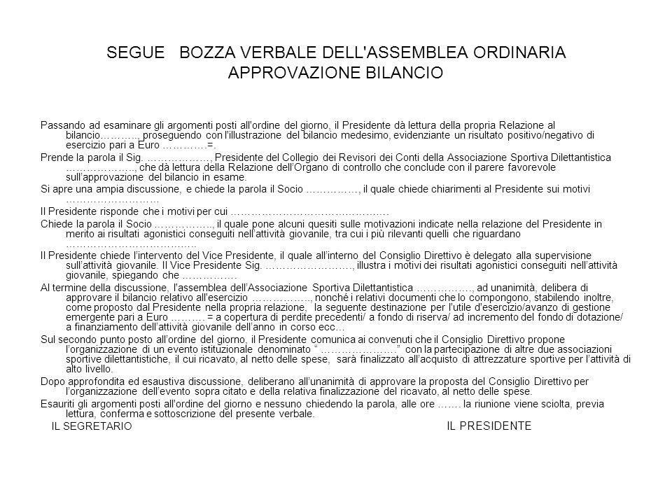 SEGUE BOZZA VERBALE DELL'ASSEMBLEA ORDINARIA APPROVAZIONE BILANCIO Passando ad esaminare gli argomenti posti all'ordine del giorno, il Presidente dà l