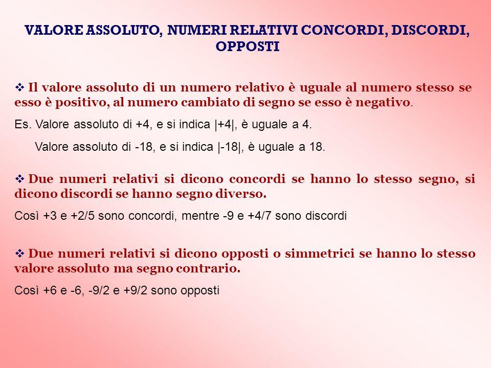 Il valore assoluto di un numero relativo è uguale al numero stesso se esso è positivo, al numero cambiato di segno se esso è negativo. Es. Valore asso
