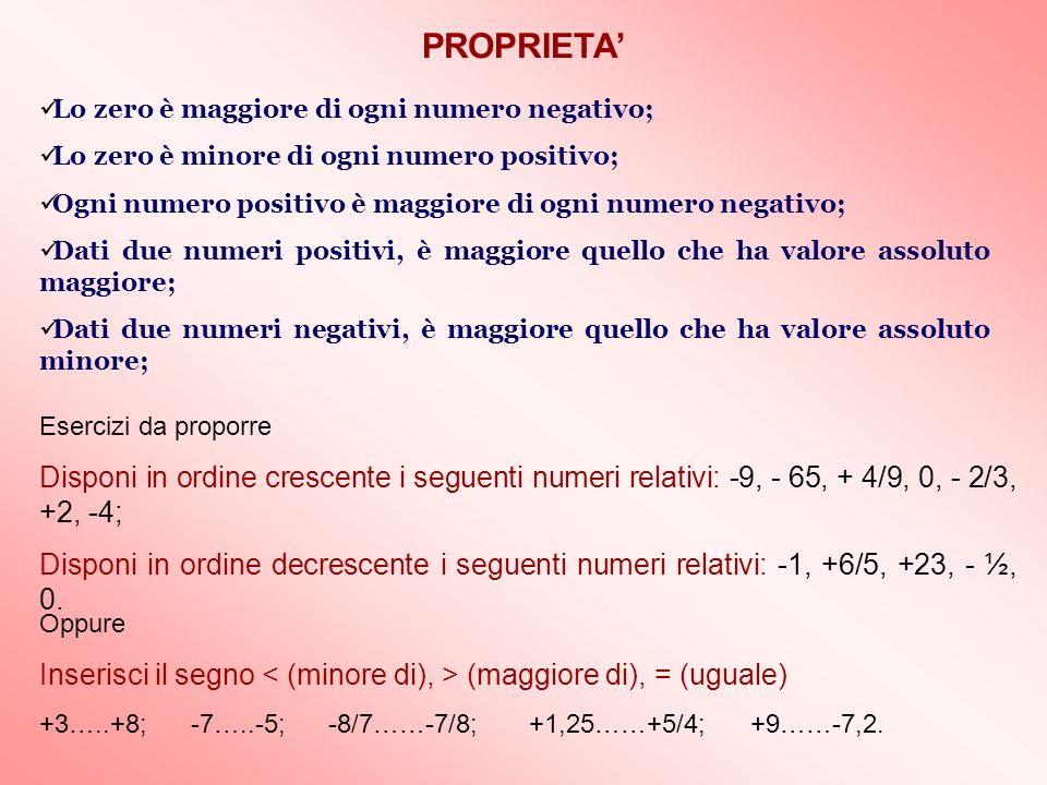 Lo zero è maggiore di ogni numero negativo; Lo zero è minore di ogni numero positivo; Ogni numero positivo è maggiore di ogni numero negativo; Dati du