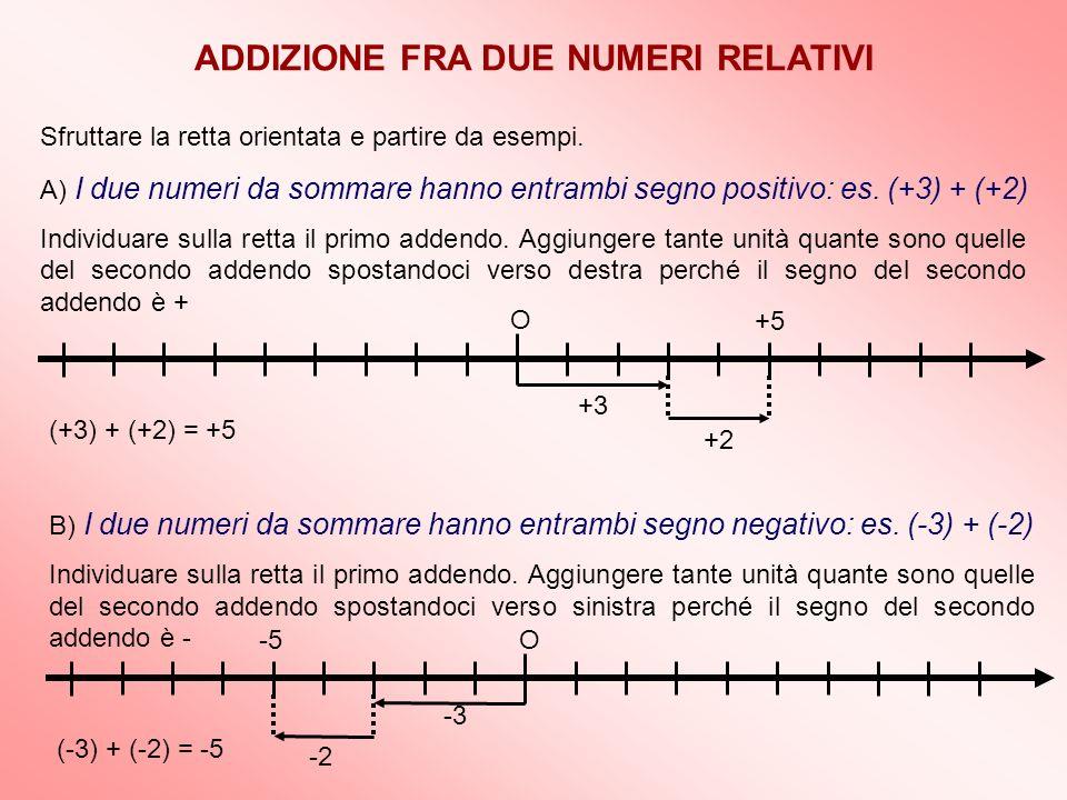 ADDIZIONE FRA DUE NUMERI RELATIVI Sfruttare la retta orientata e partire da esempi. A) I due numeri da sommare hanno entrambi segno positivo: es. (+3)