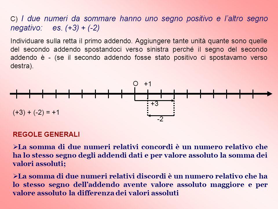 C) I due numeri da sommare hanno uno segno positivo e laltro segno negativo: es. (+3) + (-2) Individuare sulla retta il primo addendo. Aggiungere tant