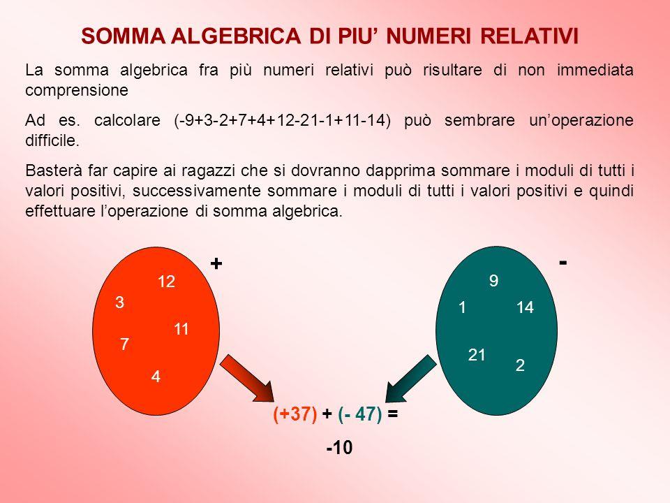 SOMMA ALGEBRICA DI PIU NUMERI RELATIVI La somma algebrica fra più numeri relativi può risultare di non immediata comprensione Ad es. calcolare (-9+3-2
