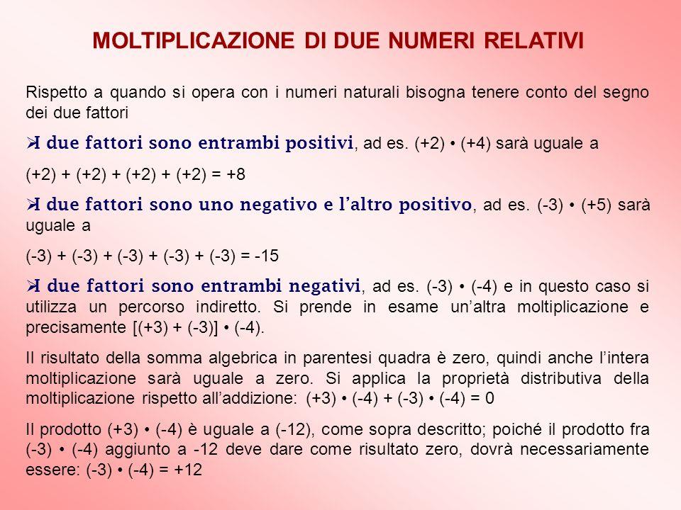 MOLTIPLICAZIONE DI DUE NUMERI RELATIVI Rispetto a quando si opera con i numeri naturali bisogna tenere conto del segno dei due fattori I due fattori s