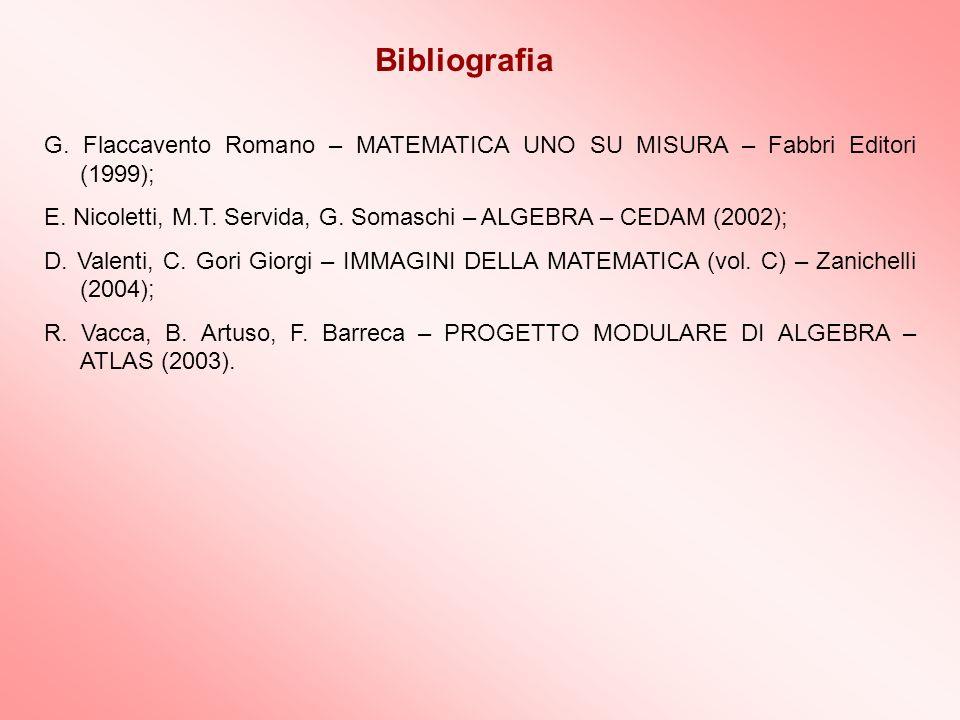 Bibliografia G. Flaccavento Romano – MATEMATICA UNO SU MISURA – Fabbri Editori (1999); E. Nicoletti, M.T. Servida, G. Somaschi – ALGEBRA – CEDAM (2002