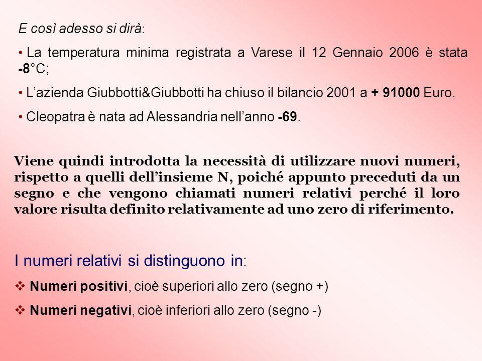 E così adesso si dirà : La temperatura minima registrata a Varese il 12 Gennaio 2006 è stata -8°C; Lazienda Giubbotti&Giubbotti ha chiuso il bilancio