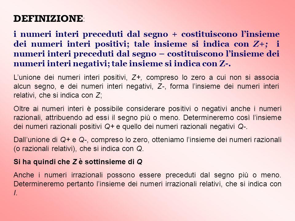 DEFINIZIONE : i numeri interi preceduti dal segno + costituiscono linsieme dei numeri interi positivi; tale insieme si indica con Z+; i numeri interi