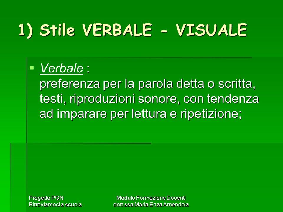Progetto PON Ritroviamoci a scuola Modulo Formazione Docenti dott.ssa Maria Enza Amendola 1) Stile VERBALE - VISUALE : preferenza per la parola detta