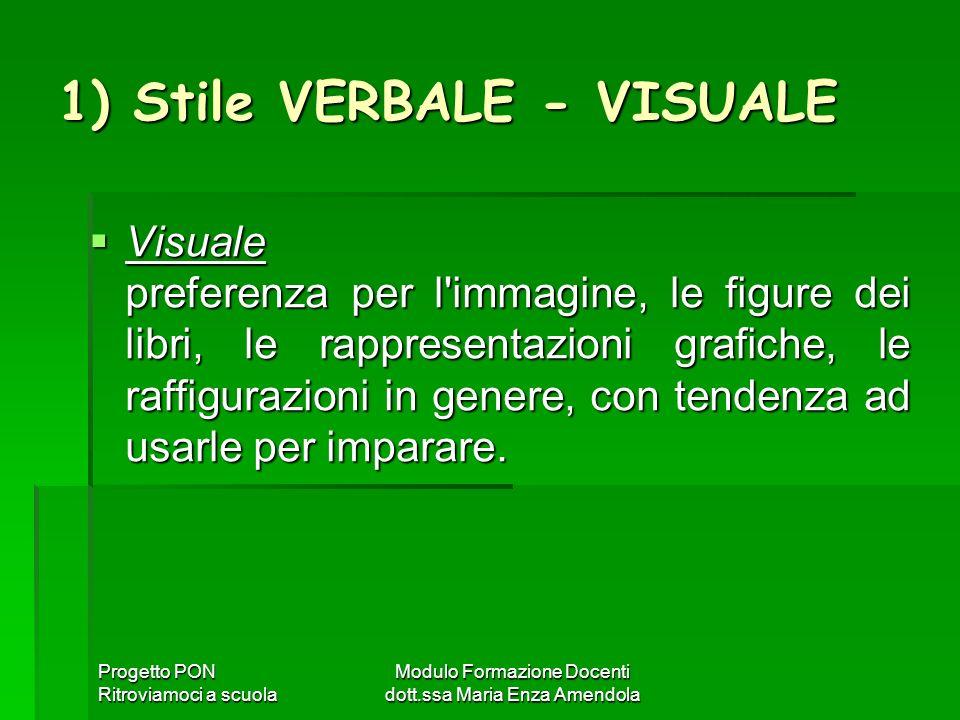 Progetto PON Ritroviamoci a scuola Modulo Formazione Docenti dott.ssa Maria Enza Amendola 1) Stile VERBALE - VISUALE Visuale preferenza per l'immagine