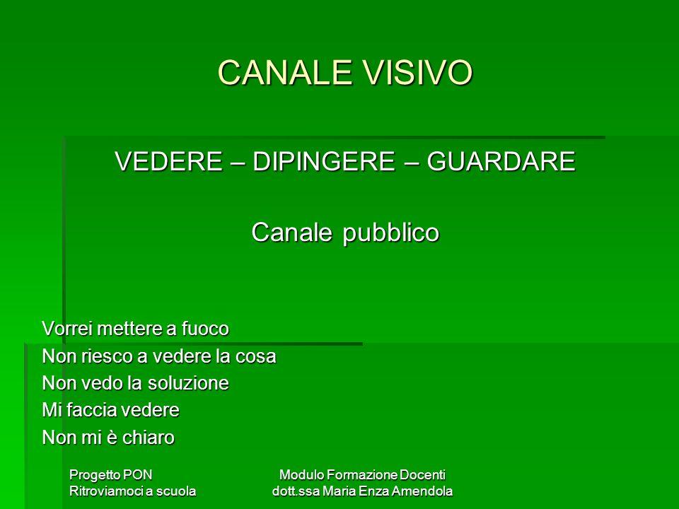 Progetto PON Ritroviamoci a scuola Modulo Formazione Docenti dott.ssa Maria Enza Amendola CANALE VISIVO VEDERE – DIPINGERE – GUARDARE Canale pubblico