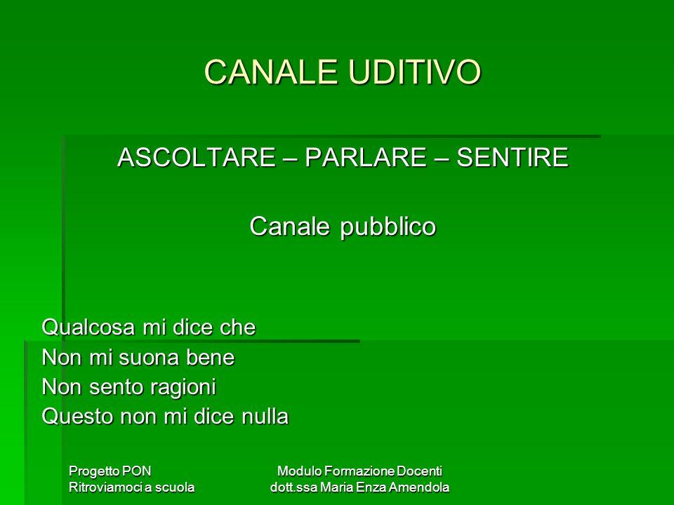 Progetto PON Ritroviamoci a scuola Modulo Formazione Docenti dott.ssa Maria Enza Amendola CANALE UDITIVO ASCOLTARE – PARLARE – SENTIRE Canale pubblico